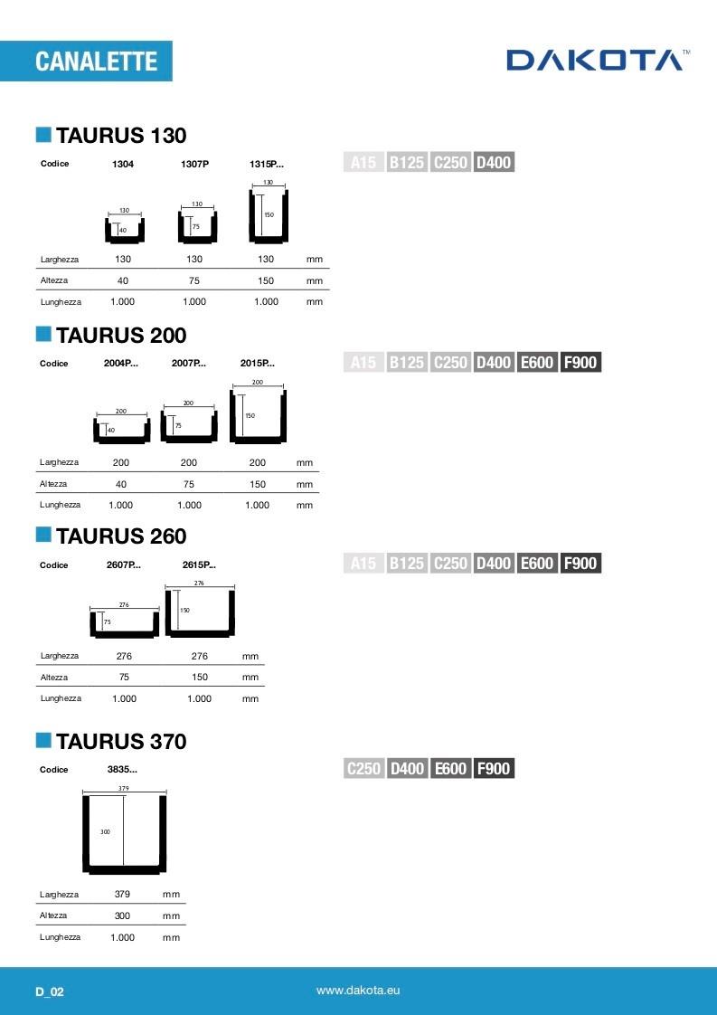 canalette-dakota-taurus.jpg